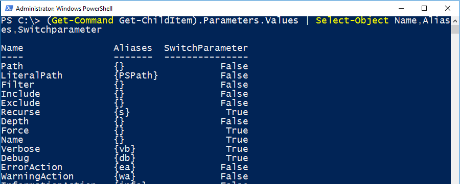 PowerShell Cmdlets: List all availabe parameters without using the