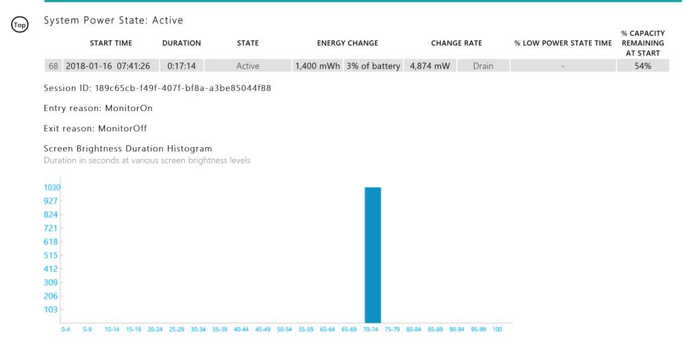 Using the Battery Report on Windows 10 (powercfg) – SID-500 COM
